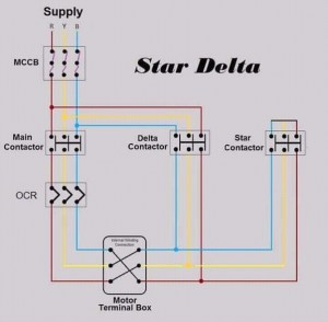 Can you show a connection diagram for a star delta motor
