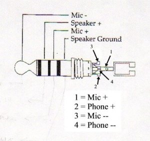 What is the procedure to connect the headphones in a