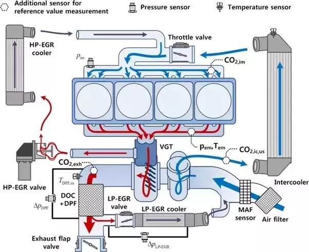 where does an exhaust pressure sensor