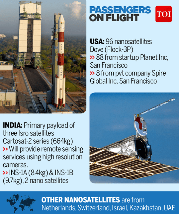 What's the purpose behind launching 104 satellites by ISRO ...