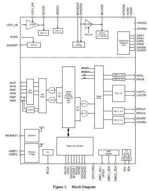 What's a block diagram?  Quora