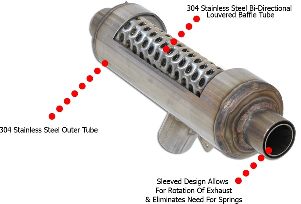 muffler that actually dampens the sound