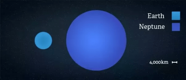 What are some fun facts about Neptune Quora
