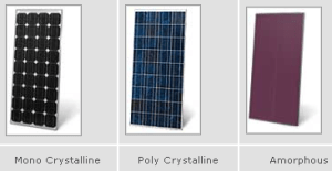 Why are solar panels usually painted black?  Quora