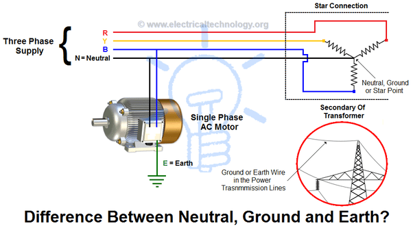How Does The Current In The Neutral Wire Of A 3-phase