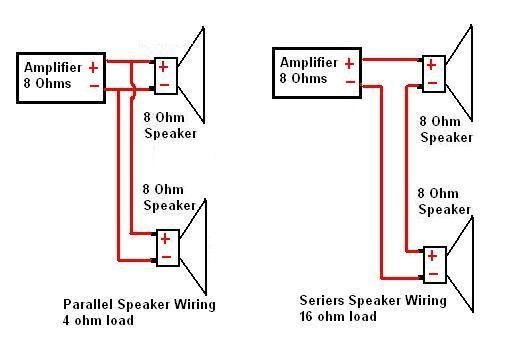 How To Connect Two Speakers To An 8-ohm Amp
