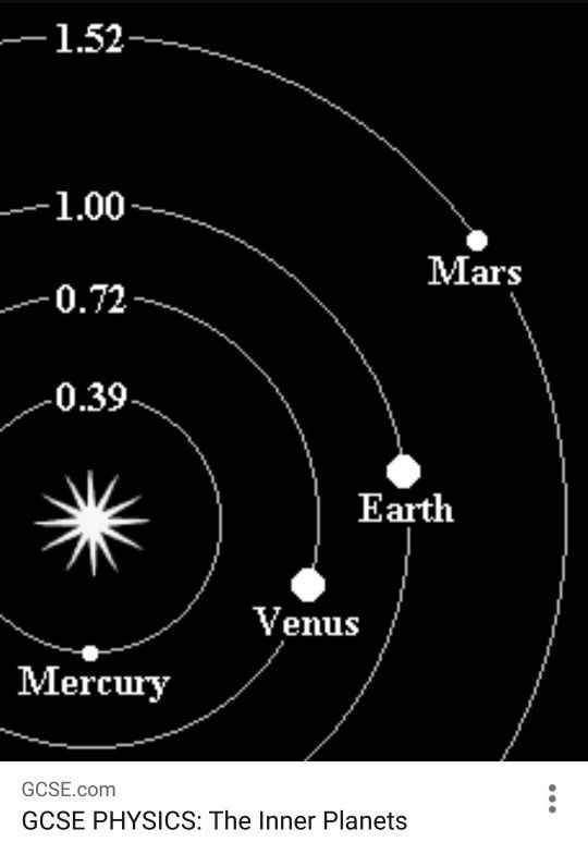 What position is Mars in the solar system? - Quora