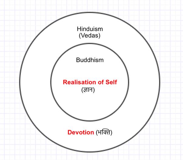eastern and western philosophy venn diagram full hd maps locations rh picemaps com at arab muslim americans eastern orthodox vs roman catholic venn diagram