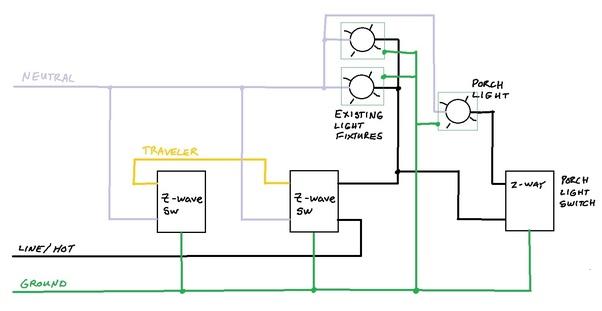 How To Add A Single Pole Porch Switch To A 3-way, 2 Z-wave