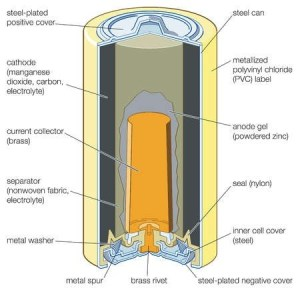 What is the liquid used in batteries ?  Quora