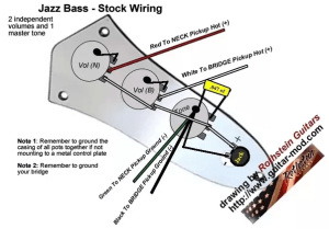 What are the different bass controls? When do you use each
