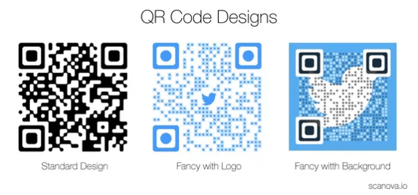 What is the best software to generate and track QR/2D ...
