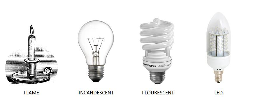 Unique Lighting Fixtures