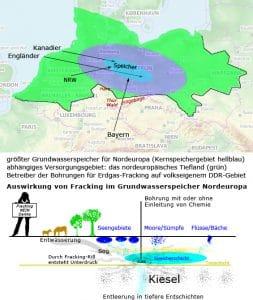 Grundwasserspeicher Nordeuropa durch Fracking in Gefahr
