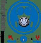 VW Abgasskandal technik Abgas Lachgas Stickoxid Erfindergeist guenstigere Loesung Auto Automobil Gasmaske qpress
