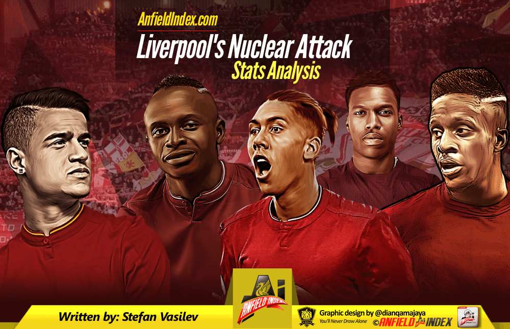 Liverpool's Nuclear Attack: Stats Analysis