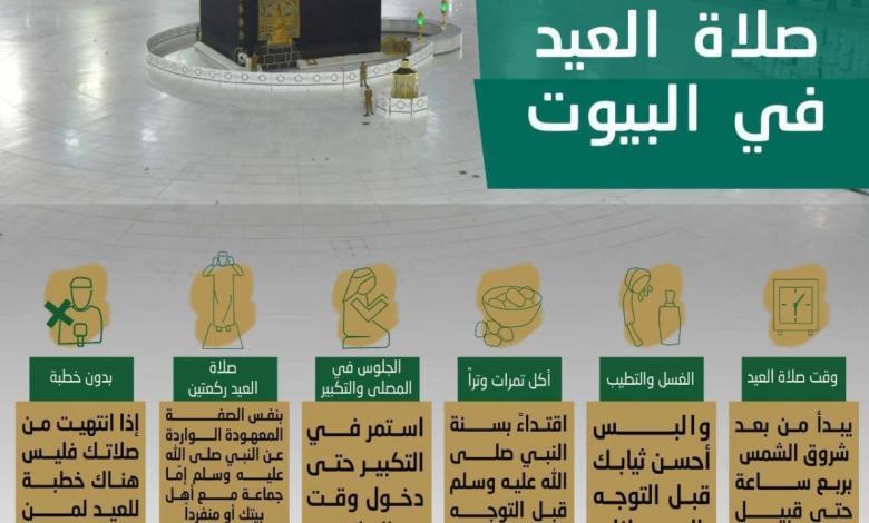 كيف تؤدي صلاة عيد الأضحى في المنزل موقع قرع الأخباري