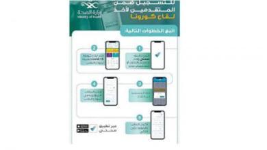 صورة التجربة التقنية السعودية في جائحة «كورونا»