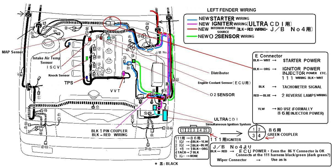 wiring diagram 4a ge 20v en?resize=683%2C344 20v swap wiring reference [qr]garage ae111 wiring diagram at alyssarenee.co