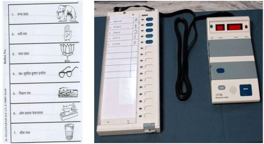 Paper ballots and Electronic Voting Machines used in India