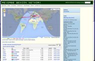 Reverse Beacon Network Beta Testing Separate Spot Stream for FT8