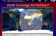 Es'hail-2 geostationary amateur radio transponders talk