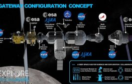 AMSAT and ARISS designing amateur radio system for Lunar Gateway