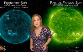 A One-Two Direct Punch from the Sun | Informal Solar Storm Forecast 12-08-2020