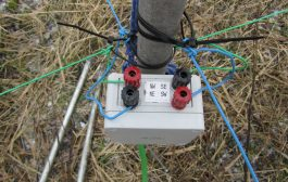 Receive Antennas, Contest University and Field Day