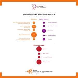 infographic-qsi_2015-2016-1