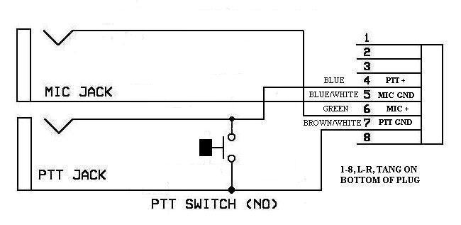 Icom Mic Wiring. Engine. Wiring Diagram Images