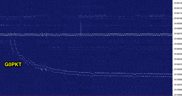 G0PKT settling on frequency after being switched back on