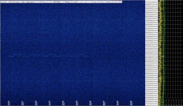 G6NHU to ZL2IK on 60m - 18,130km
