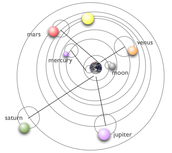 Lesson 8. Early Cosmology