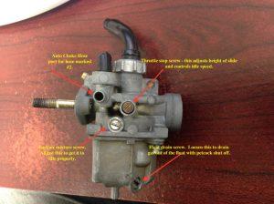 Honda Urban Express NU50 carburetor diagram – Yamaha QT50 luvin and other nopeds
