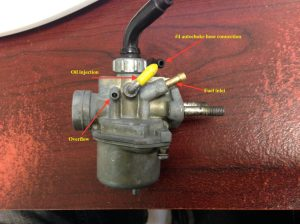 Honda Urban Express NU50 carburetor diagram – Yamaha QT50 luvin and other nopeds