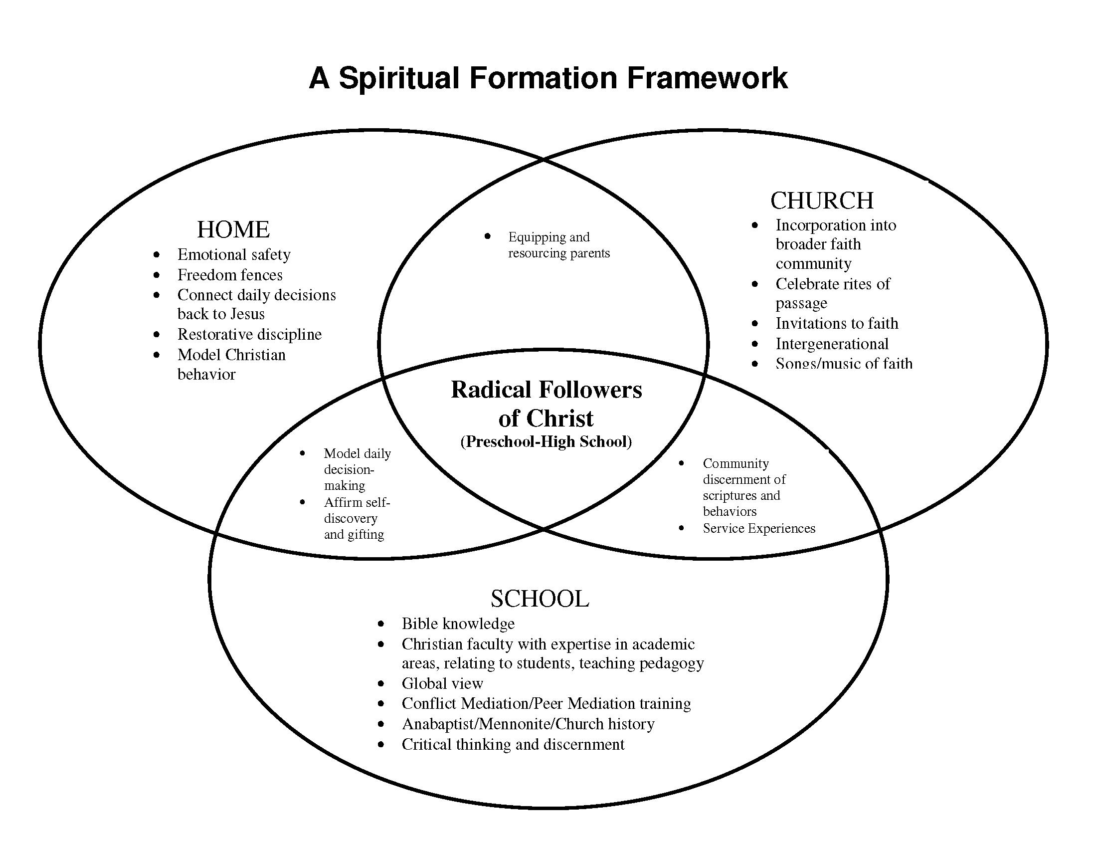 Elementary Art Worksheet Full Size