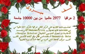 الف مبروك لجامعة القادسية حصولها على المركز الثاني على جامعات العراق