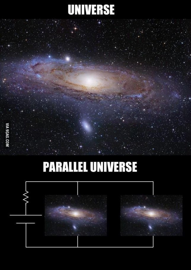 Do Parallel universes exist… Some say yes  