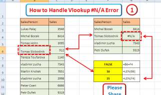 Troubleshoot VLOOKUP() Formula - The Common Mistakes