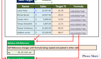 Learn to use appropriate Cell Reference in Excel Formulas