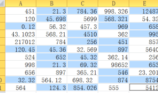 change negative numbers to positive in Excel