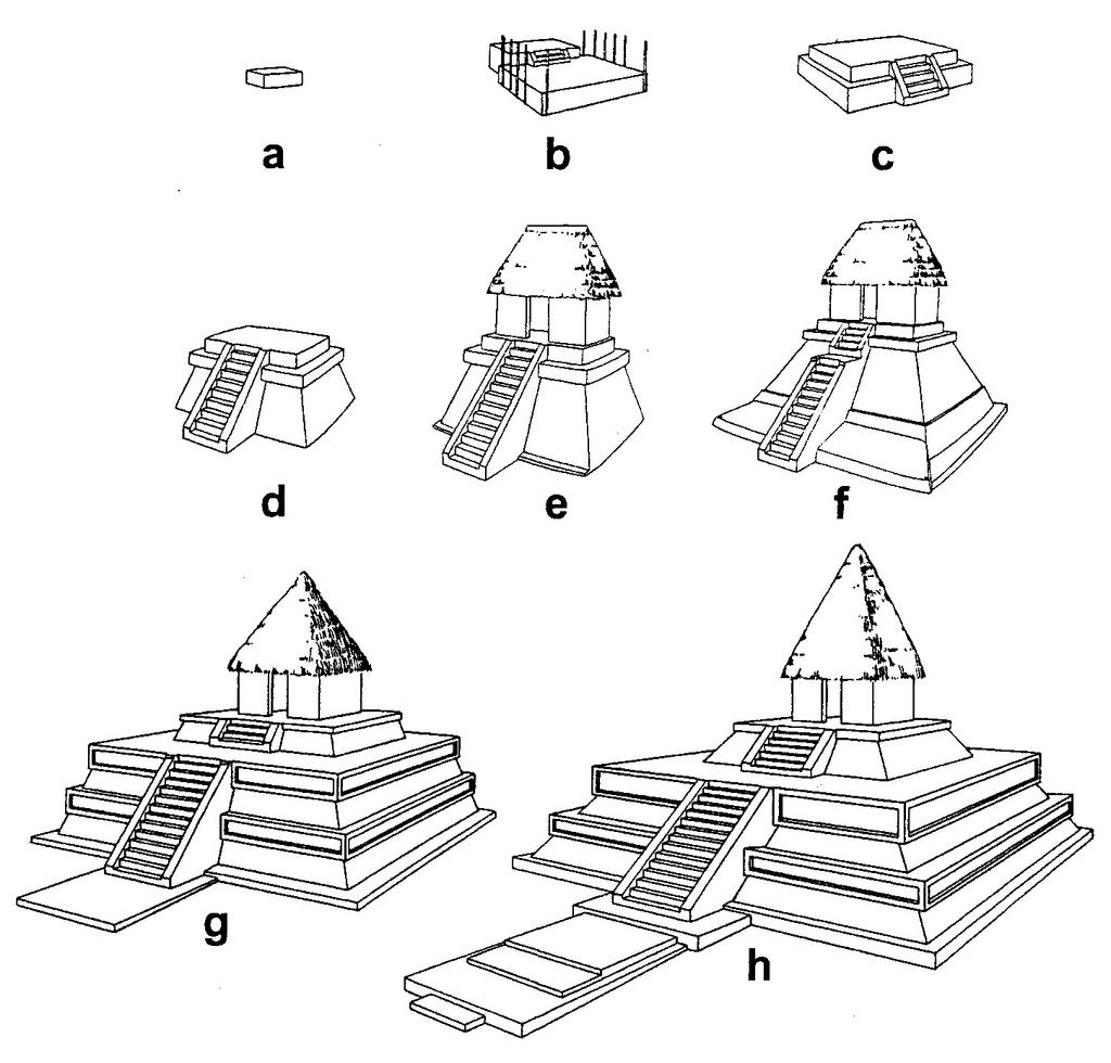 3 2 4 Mayan And Inca Temples