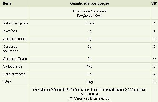 Suco de Uva Tinto Integral Orgânico Aécia