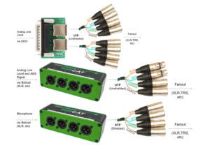 Audio over CAT5 | QTP: Quad Twisted Pair – Moving 4