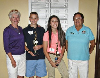 Winning foursome left to right: Alyce Mancini, Garrett Esry, Mia Mesa and Gloria Contreras