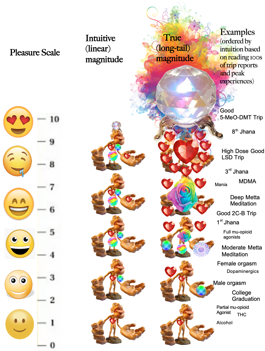 true_pleasure_scale