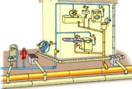 réseau maison d'eau
