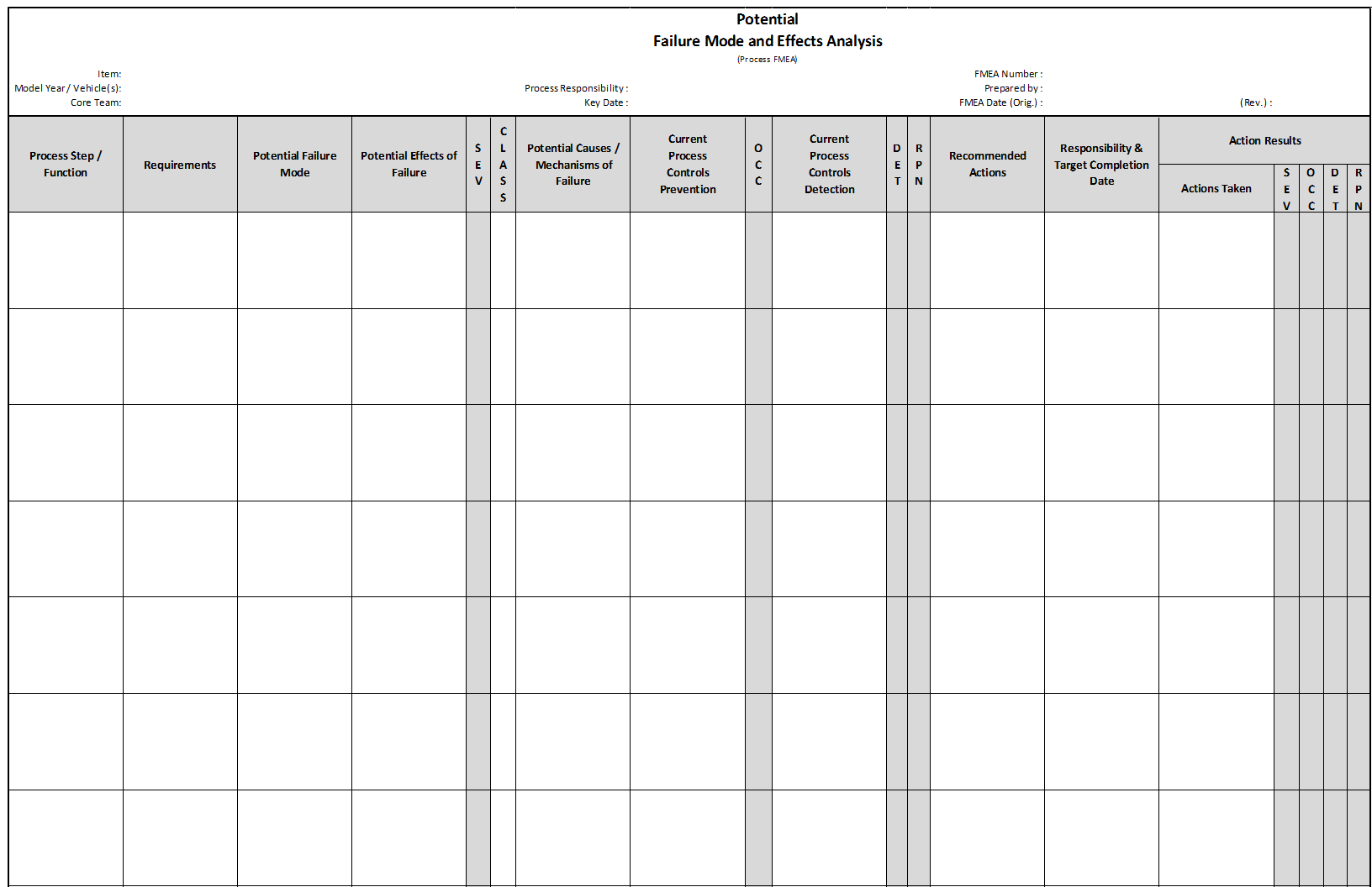 Fema Project Worksheet Template Excel
