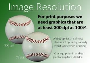 Graphic explaining image resolution parameters